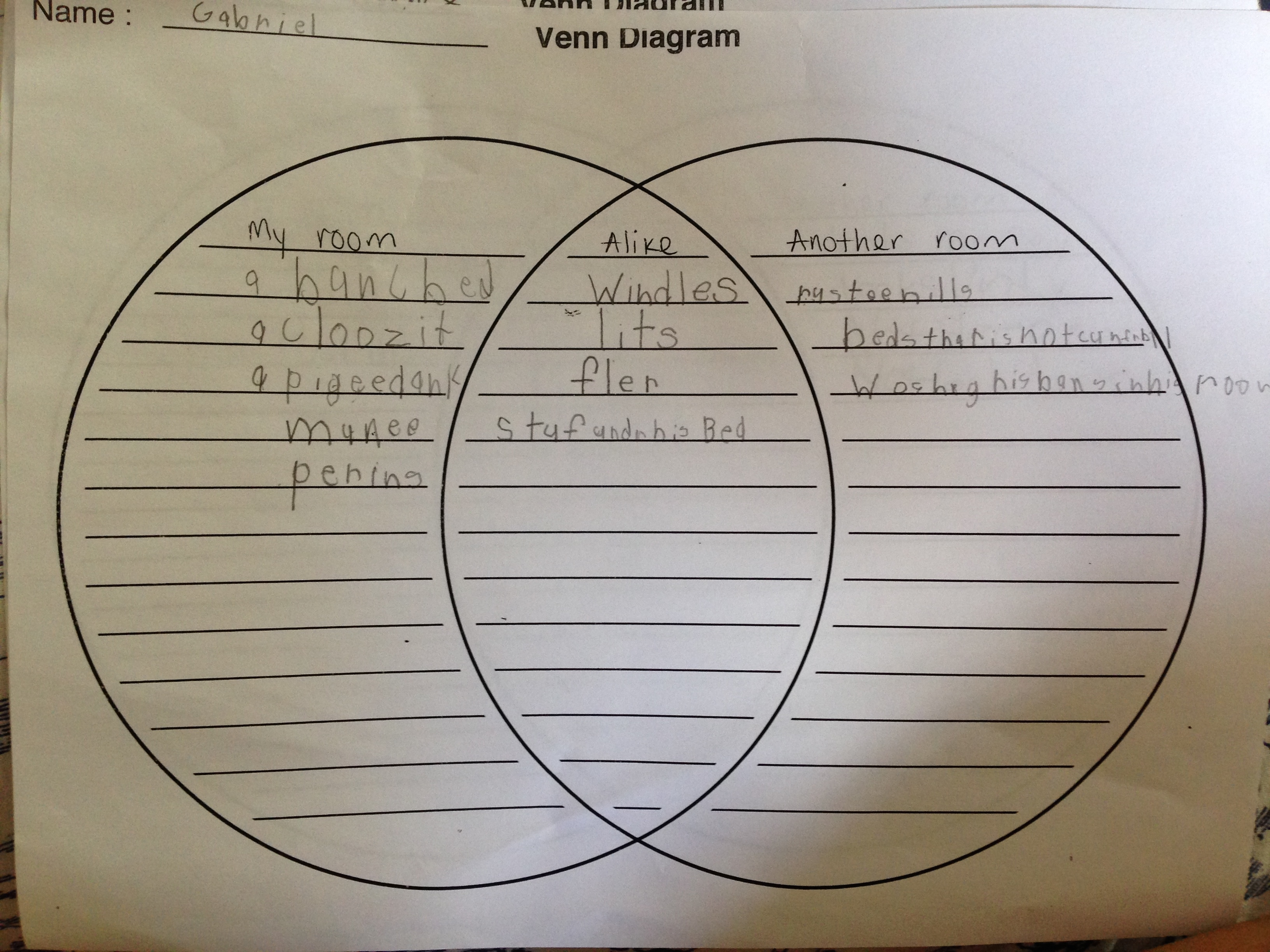 Using out of eden as a platform for empathy out of eden learn students used a venn diagram for their responses which was perfect for incorporating literacy as well as helping them organize their thoughts pooptronica Image collections