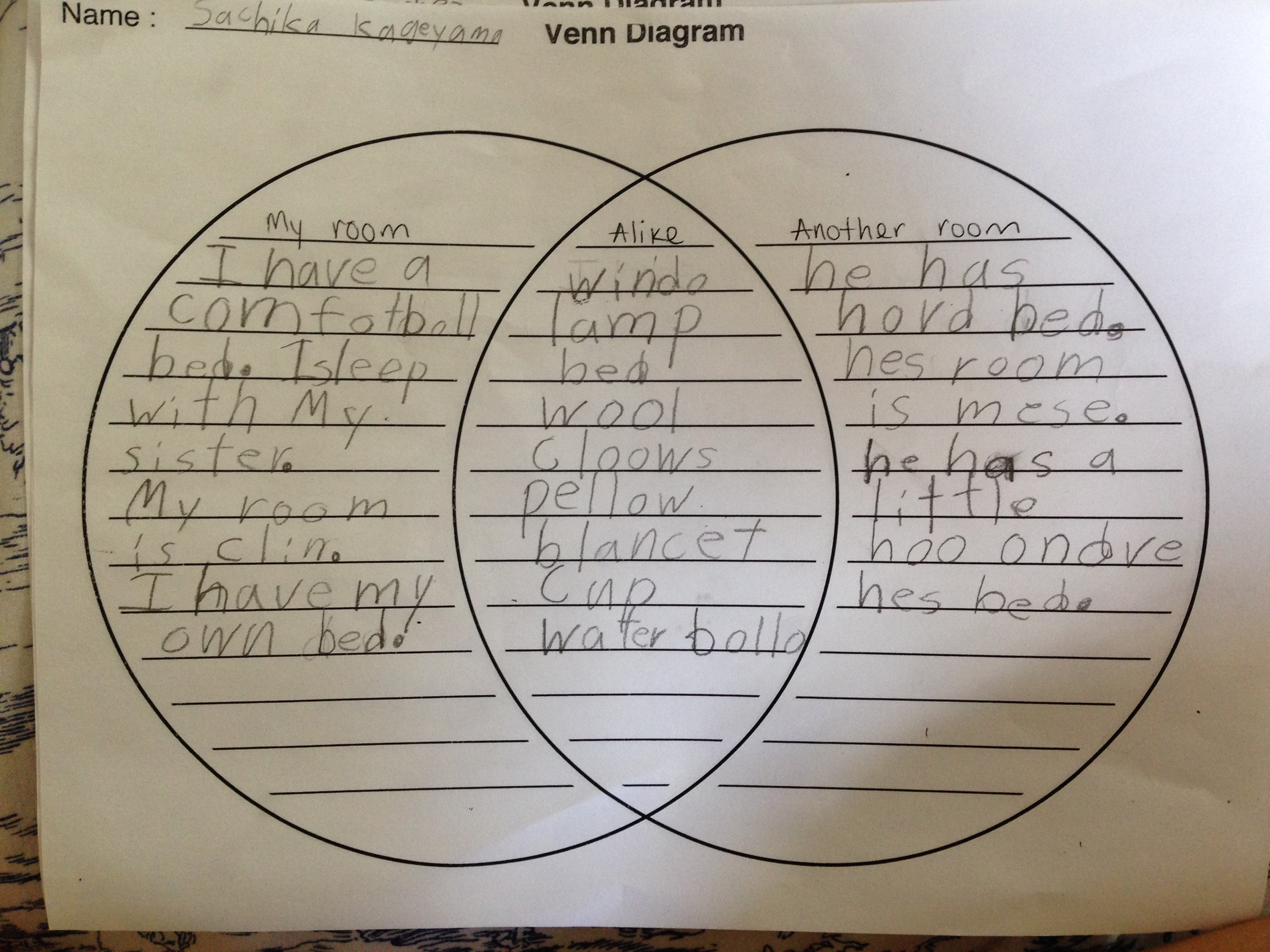 Using out of eden as a platform for empathy out of eden learn students used a venn diagram for their responses which was perfect for incorporating literacy as well as helping them organize their thoughts pooptronica